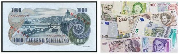 Austria Economy